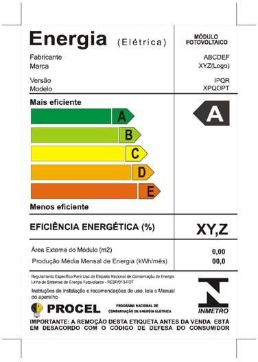 Modelo de Etiqueta para Módulos Fotovoltaicos