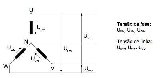 Tensões em um circuito estrela