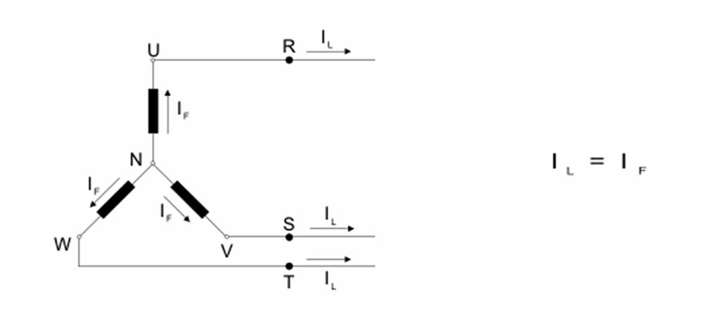 Relação entre corrente de linha e fase em ligação estrela