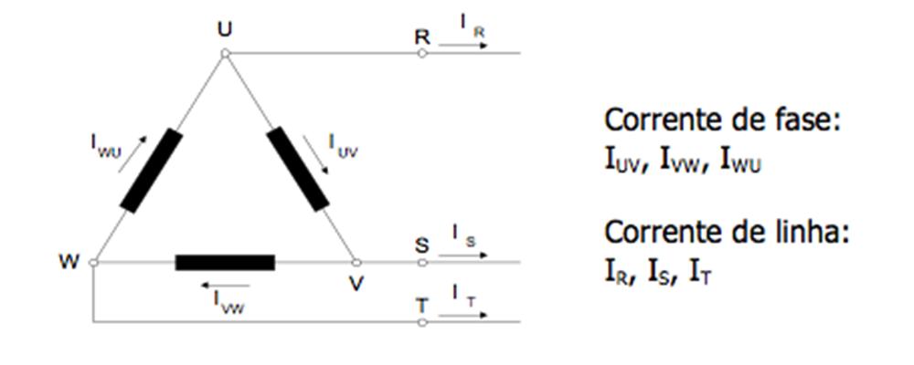 Relações entre correntes em ligação triângulo