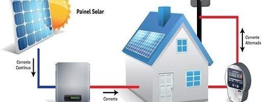 Sistema Fotovoltaico Componentes e Mercado