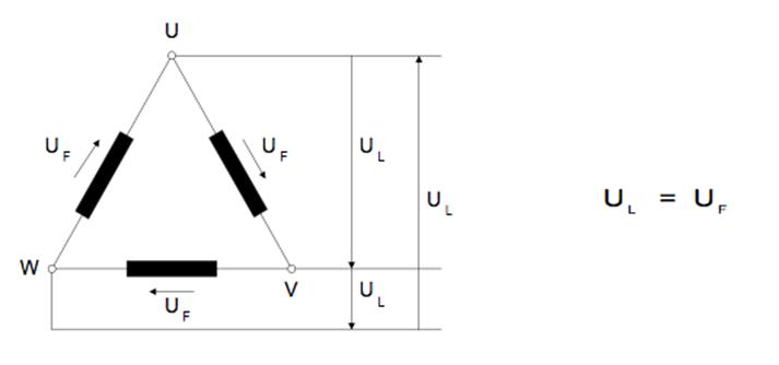 Relação de tensão de linha e fase em ligação triângulo